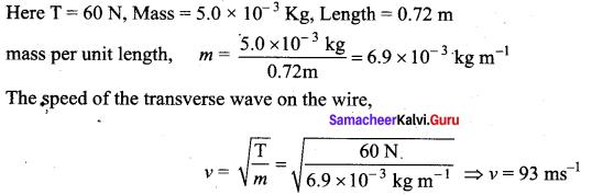 Samacheer Kalvi 11th Physics Solutions Chapter 11 Waves 214