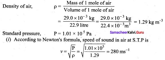 Samacheer Kalvi 11th Physics Solutions Chapter 11 Waves 215
