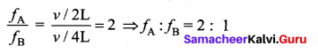 Samacheer Kalvi 11th Physics Solutions Chapter 11 Waves 219