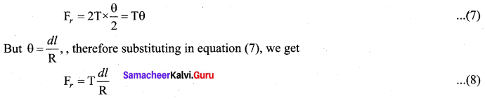 Samacheer Kalvi 11th Physics Solutions Chapter 11 Waves 29