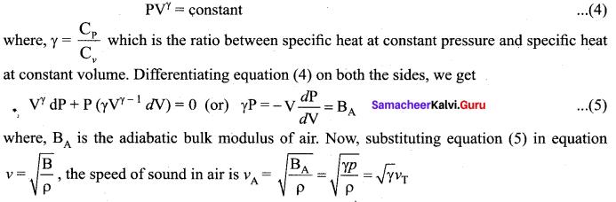 Samacheer Kalvi 11th Physics Solutions Chapter 11 Waves 351