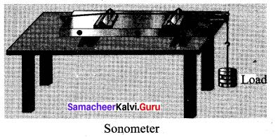 Samacheer Kalvi 11th Physics Solutions Chapter 11 Waves 70