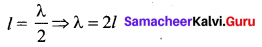 Samacheer Kalvi 11th Physics Solutions Chapter 11 Waves 71