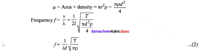 Samacheer Kalvi 11th Physics Solutions Chapter 11 Waves 73