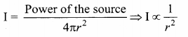 Samacheer Kalvi 11th Physics Solutions Chapter 11 Waves 75