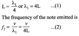 Samacheer Kalvi 11th Physics Solutions Chapter 11 Waves 77