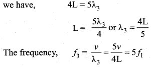 Samacheer Kalvi 11th Physics Solutions Chapter 11 Waves 80