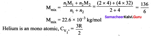 Samacheer Kalvi 11th Physics Solutions Chapter 11 Waves 975