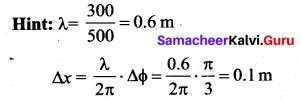 Samacheer Kalvi 11th Physics Solutions Chapter 11 Waves 986