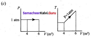 Samacheer Kalvi 11th Physics Solutions Chapter 8 Heat and Thermodynamics 240