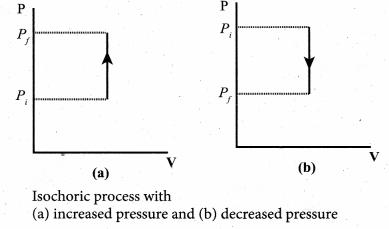Samacheer Kalvi 11th Physics Solutions Chapter 8 Heat and Thermodynamics 35