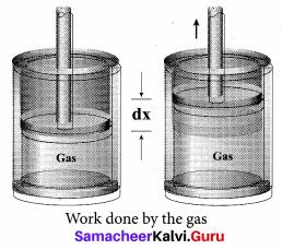 Samacheer Kalvi 11th Physics Solutions Chapter 8 Heat and Thermodynamics 50