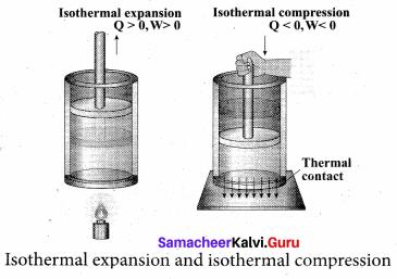 Samacheer Kalvi 11th Physics Solutions Chapter 8 Heat and Thermodynamics 57