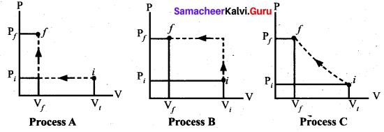 Samacheer Kalvi 11th Physics Solutions Chapter 8 Heat and Thermodynamics 6