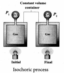 Samacheer Kalvi 11th Physics Solutions Chapter 8 Heat and Thermodynamics 85
