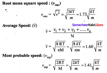 Samacheer Kalvi 11th Physics Solutions Chapter 9 Kinetic Theory of Gases 122