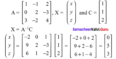 Samacheer Kalvi 12th Maths Solutions Chapter 1 Applications of Matrices and Determinants Ex 1.3 11