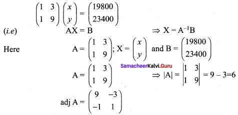 Samacheer Kalvi 12th Maths Solutions Chapter 1 Applications of Matrices and Determinants Ex 1.3 Q3