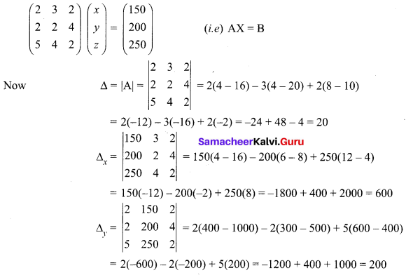 Samacheer Kalvi 12th Maths Solutions Chapter 1 Applications of Matrices and Determinants Ex 1.4 Q5