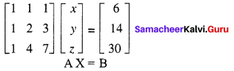Samacheer Kalvi 12th Maths Solutions Chapter 1 Applications of Matrices and Determinants Ex 1.5 11
