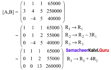 Samacheer Kalvi 12th Maths Solutions Chapter 1 Applications of Matrices and Determinants Ex 1.5 Q3