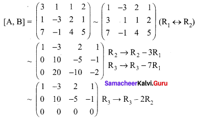 Samacheer Kalvi 12th Maths Solutions Chapter 1 Applications of Matrices and Determinants Ex 1.6 Q1.2