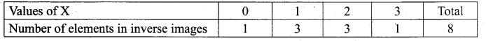 Samacheer Kalvi 12th Maths Solutions Chapter 11 Probability Distributions Ex 11.1 1