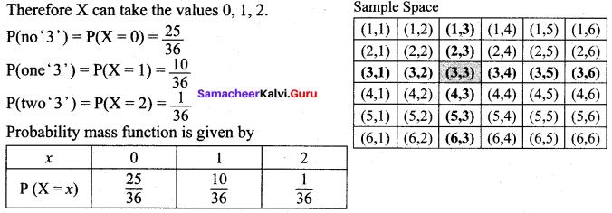 Samacheer Kalvi 12th Maths Solutions Chapter 11 Probability Distributions Ex 11.2 21