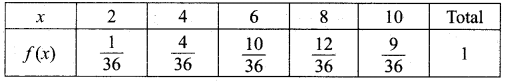 Samacheer Kalvi 12th Maths Solutions Chapter 11 Probability Distributions Ex 11.2 3