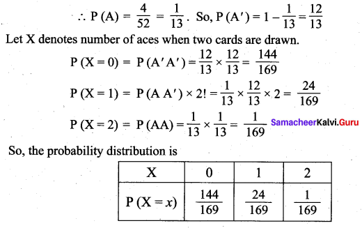 Samacheer Kalvi 12th Maths Solutions Chapter 11 Probability Distributions Ex 11.4 28