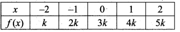 Samacheer Kalvi 12th Maths Solutions Chapter 11 Probability Distributions Ex 11.6 20
