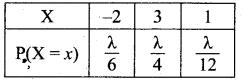 Samacheer Kalvi 12th Maths Solutions Chapter 11 Probability Distributions Ex 11.6 32