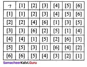 Samacheer Kalvi 12th Maths Solutions Chapter 12 Discrete Mathematics Ex 12.1 50