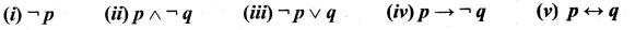 Samacheer Kalvi 12th Maths Solutions Chapter 12 Discrete Mathematics Ex 12.2 1