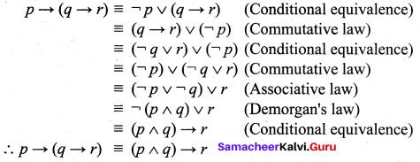 Samacheer Kalvi 12th Maths Solutions Chapter 12 Discrete Mathematics Ex 12.2 26