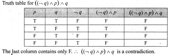 Samacheer Kalvi 12th Maths Solutions Chapter 12 Discrete Mathematics Ex 12.2 369