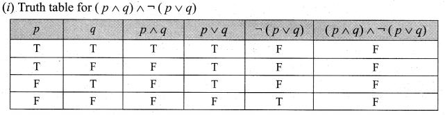 Samacheer Kalvi 12th Maths Solutions Chapter 12 Discrete Mathematics Ex 12.2 9