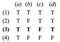 Samacheer Kalvi 12th Maths Solutions Chapter 12 Discrete Mathematics Ex 12.3 13