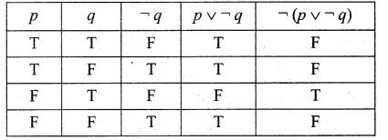 Samacheer Kalvi 12th Maths Solutions Chapter 12 Discrete Mathematics Ex 12.3 15