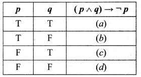 Samacheer Kalvi 12th Maths Solutions Chapter 12 Discrete Mathematics Ex 12.3 17