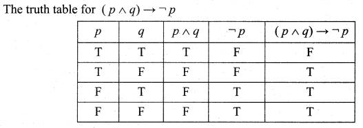 Samacheer Kalvi 12th Maths Solutions Chapter 12 Discrete Mathematics Ex 12.3 19