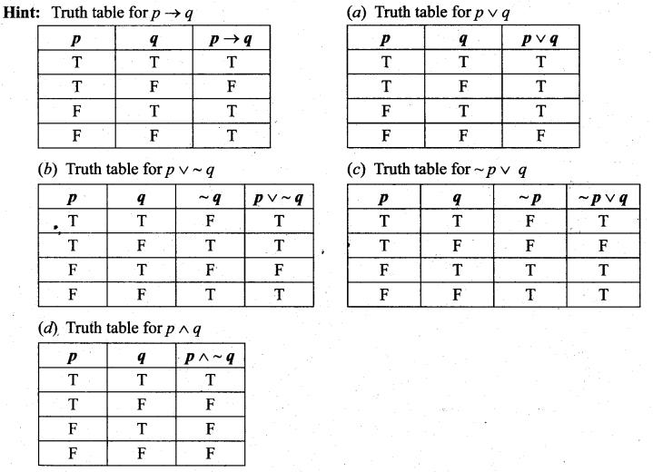 Samacheer Kalvi 12th Maths Solutions Chapter 12 Discrete Mathematics Ex 12.3 68