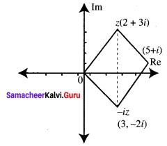 Samacheer Kalvi 12th Maths Solutions Chapter 2 Complex Numbers Ex 2.2 Q2.1