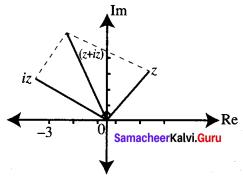 Samacheer Kalvi 12th Maths Solutions Chapter 2 Complex Numbers Ex 2.2 Q2