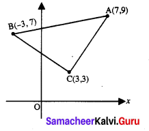 Samacheer Kalvi 12th Maths Solutions Chapter 2 Complex Numbers Ex 2.5 26