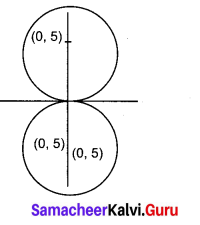 12th Maths Exercise 5.1 Samacheer Kalvi Chapter 5 Two Dimensional Analytical Geometry
