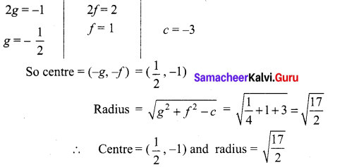 12th Maths Exercise 5.1 Solutions Chapter 5 Two Dimensional Analytical Geometry Samacheer Kalvi