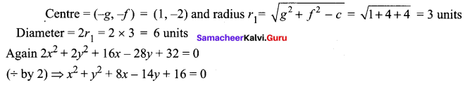 Two Dimensional Analytical Geometry 2 Samacheer Kalvi 12th Maths Solutions Chapter 5 Ex 5.1