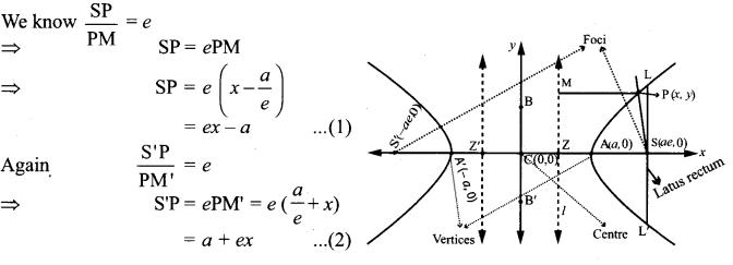 12th Maths Book Samacheer Kalvi Chapter 5 Two Dimensional Analytical Geometry - Ii Ex 5.2
