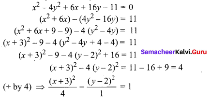Samacheer Kalvi 12th Maths Solutions Chapter 5 Two Dimensional Analytical Geometry - II Ex 5.2 15
